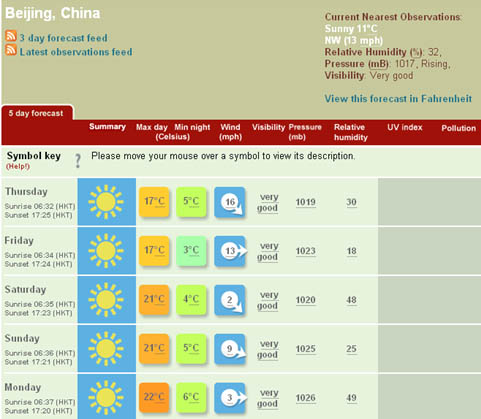 Beijing Weather Forecast